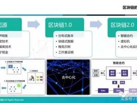 初步认识区块链架构及其运作机制