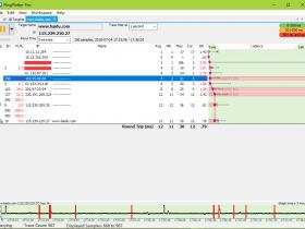 好用的网络检测工具PingPlotter Pro破解版