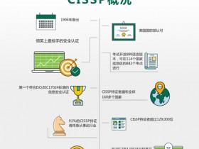 CISSP认证介绍