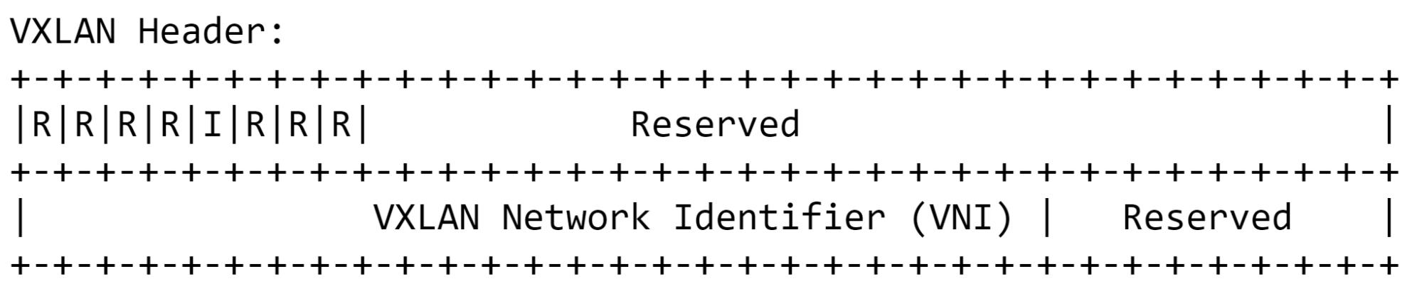 VMware NSX-V与NSX-T的对比